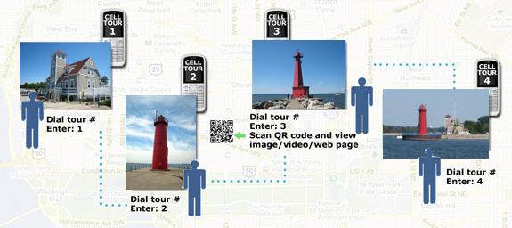 Cell Phone Tours at the Lighthouse